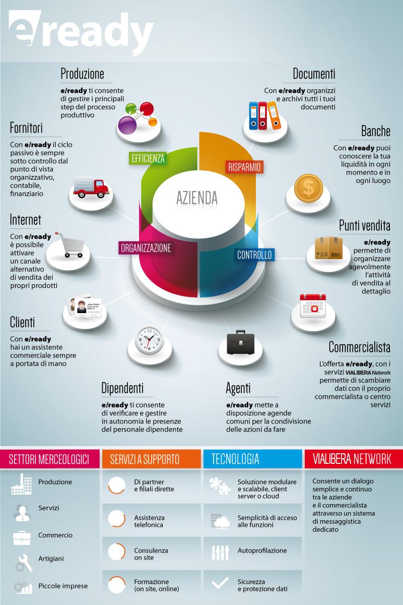 infografica-eready